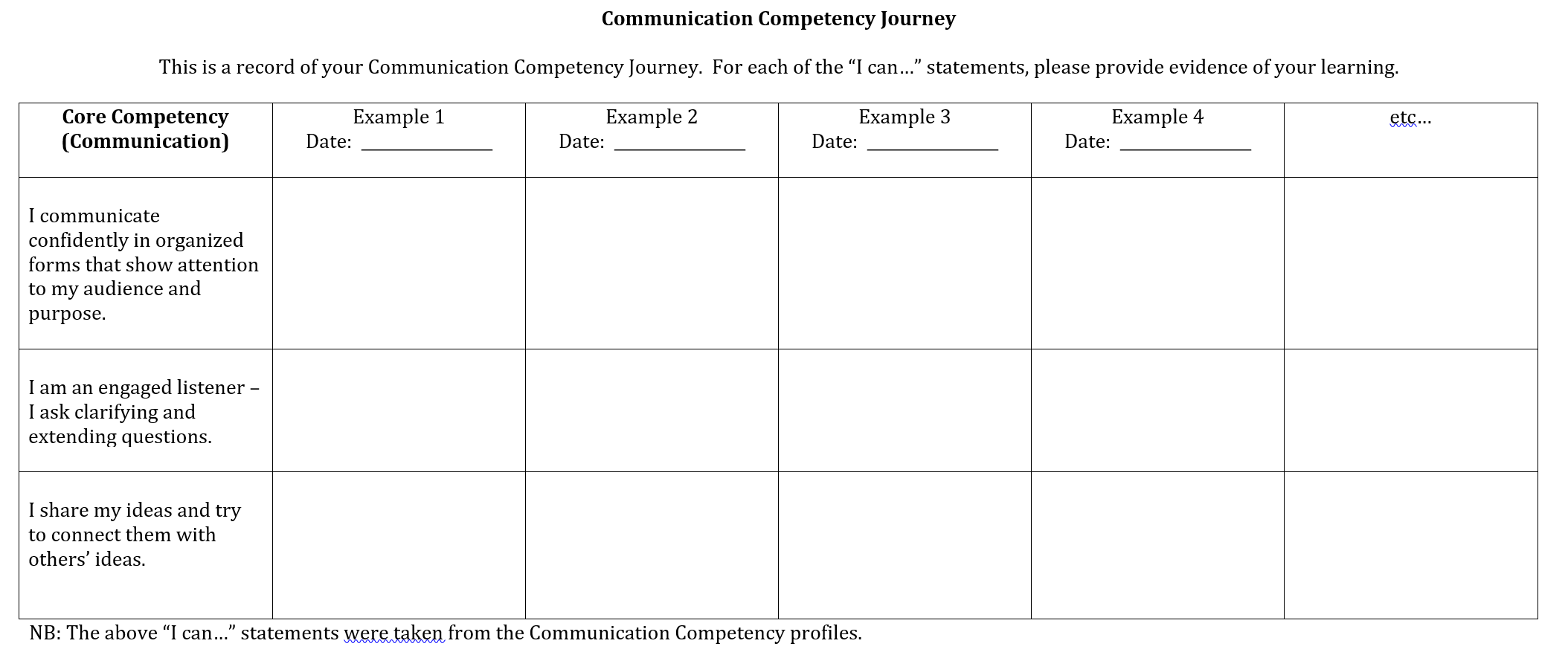 self competency This voluntary self-assessment tool establishes competency guidelines to  the  self-assessment tool addresses fieldwork educator competencies in the areas.